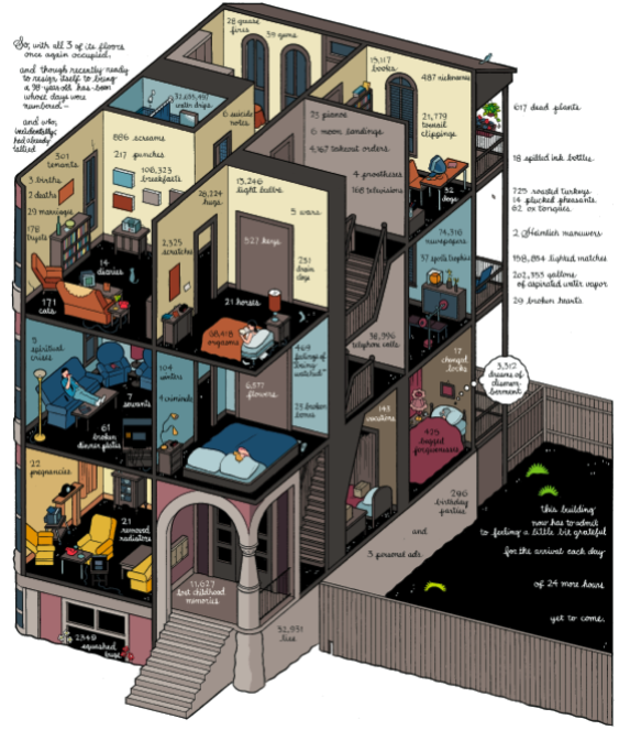 The Not So Comic Art Of Chris Ware The Ryder